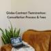 Globe contract termination